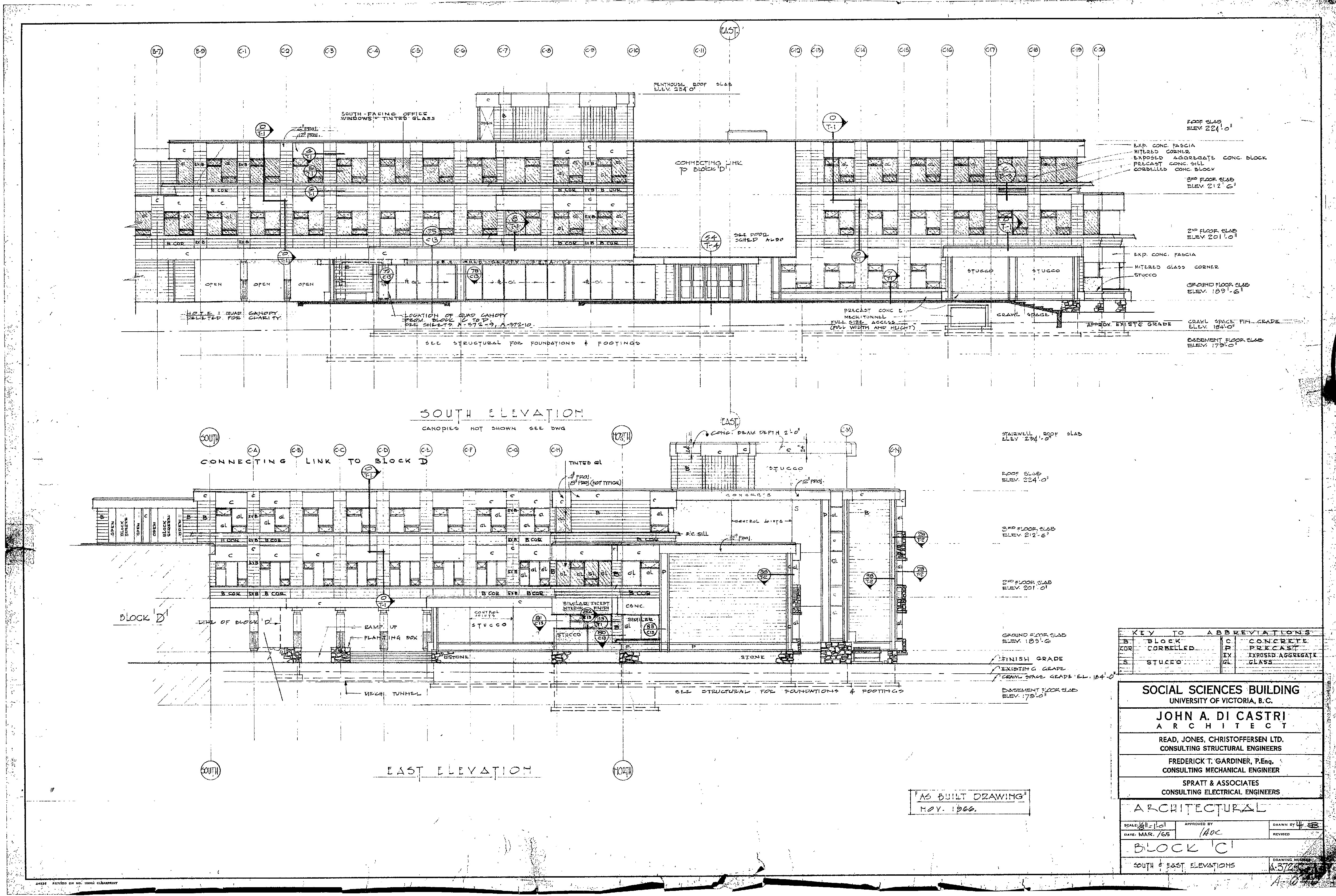 """Title with Plan · Ground Floor—Composite Plan · Block """"C"""" South and East  Elevations ..."""
